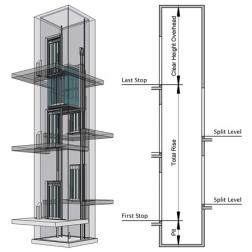 Xu hướng lắp đặt thang máy gia đình không phòng máy
